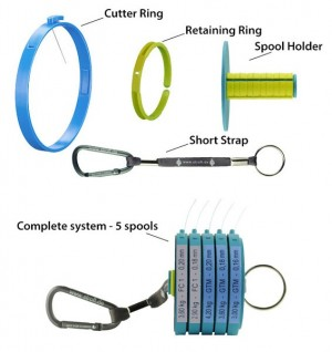 Stroft Cutter and Carry System - Complete Set - Product Image